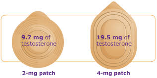 Testosterone Replacement Therapy - Patches
